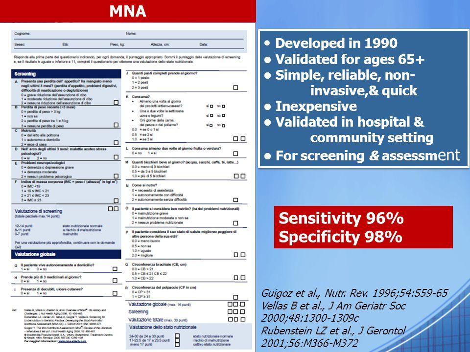 MNA • Developed in 1990 Sensitivity 96% Specificity 98%