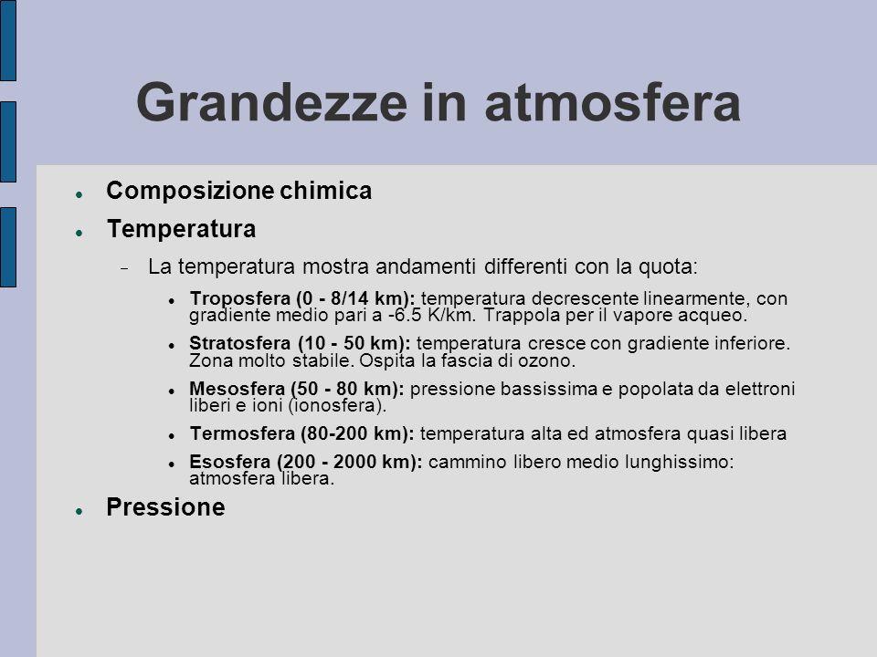 Grandezze in atmosfera