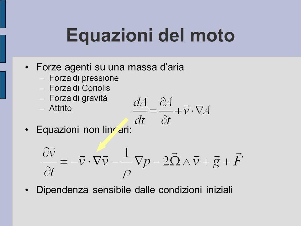 Equazioni del moto Forze agenti su una massa d'aria