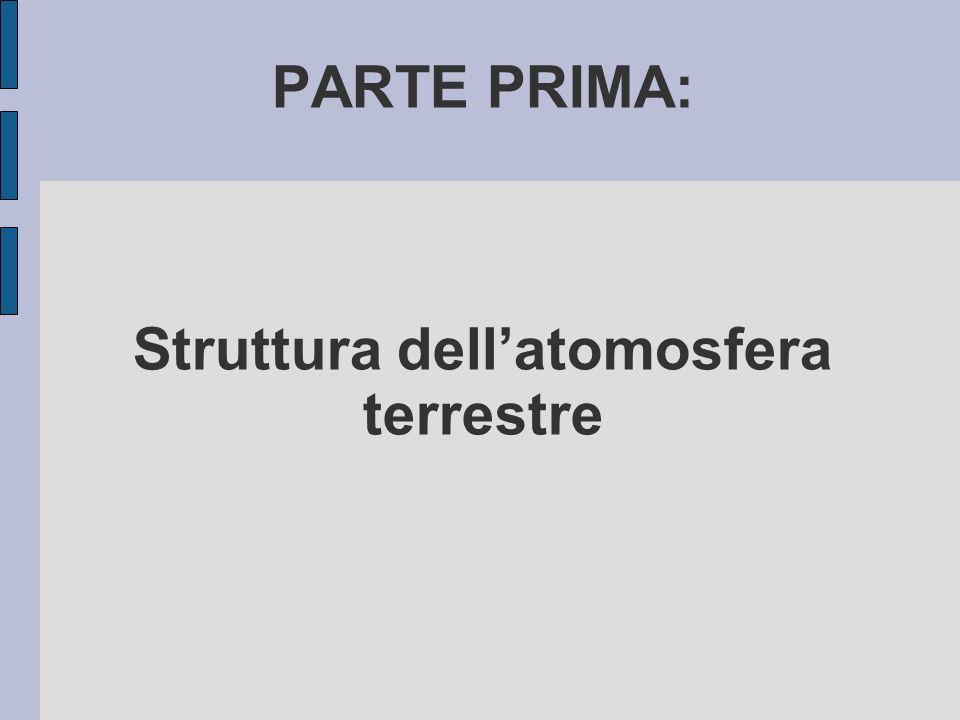 PARTE PRIMA: Struttura dell'atomosfera terrestre
