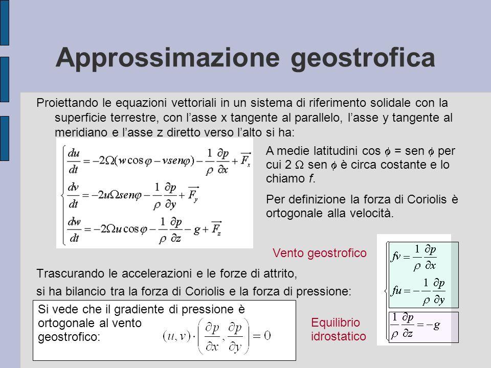 Approssimazione geostrofica
