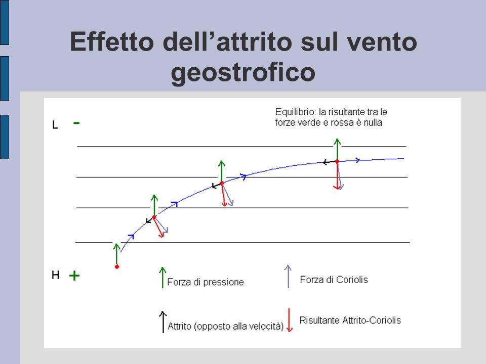 Effetto dell'attrito sul vento geostrofico