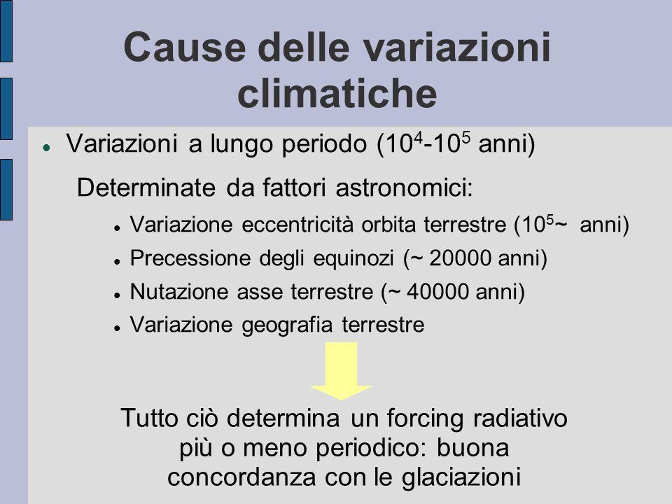 Cause delle variazioni climatiche