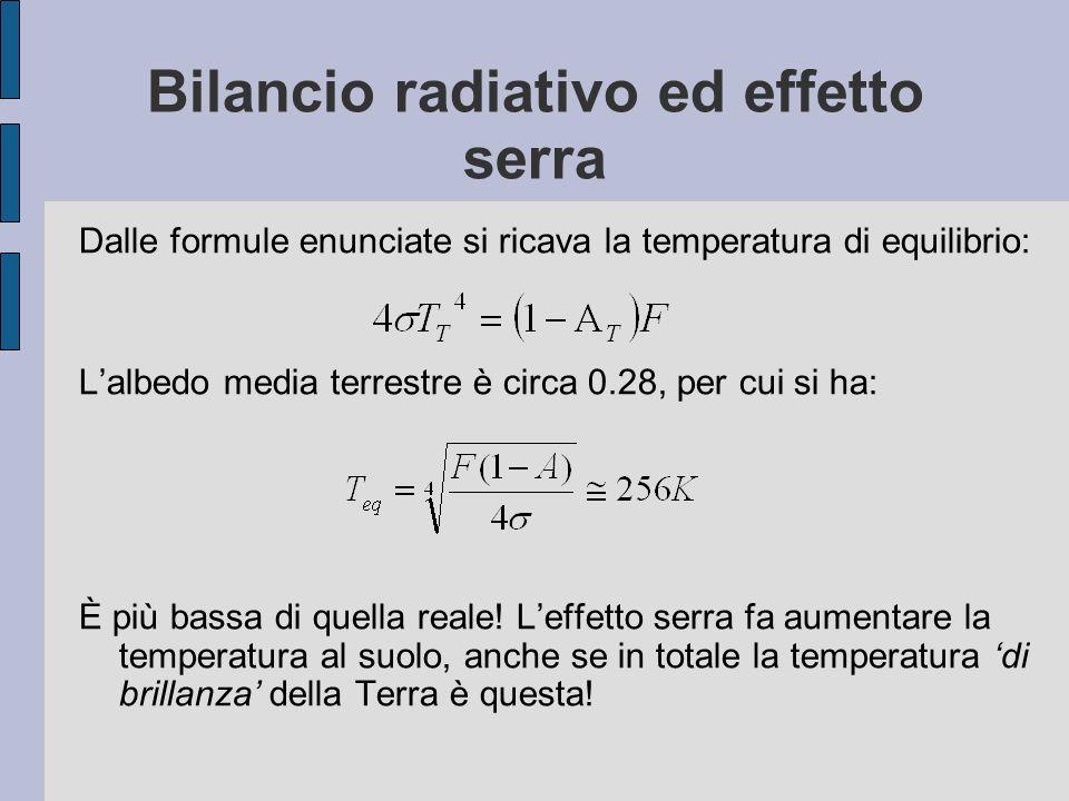Bilancio radiativo ed effetto serra