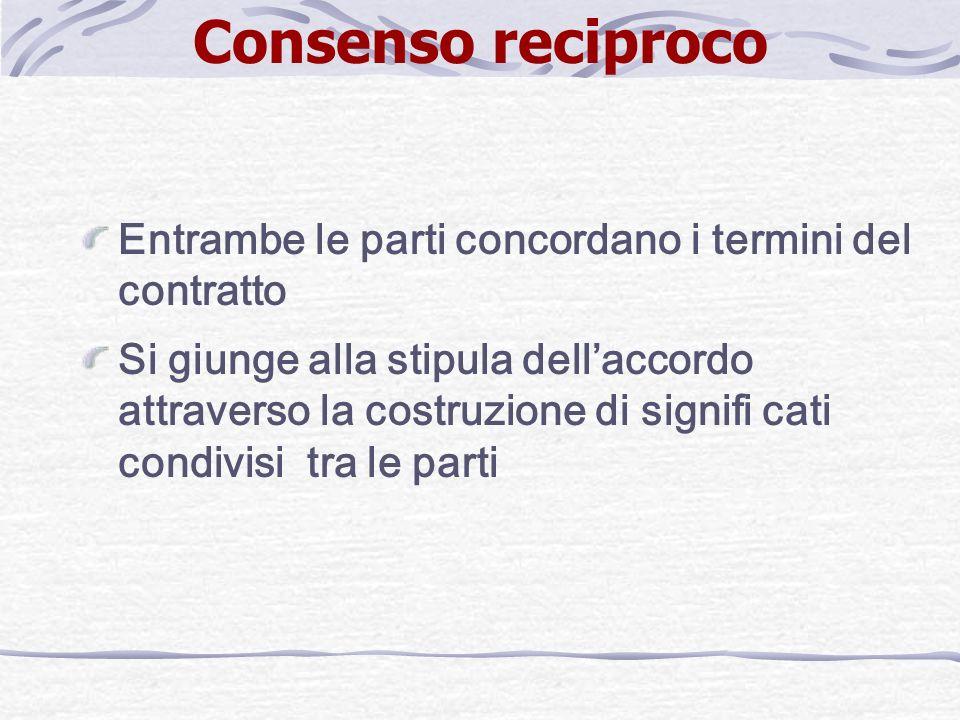 Consenso reciprocoEntrambe le parti concordano i termini del contratto.