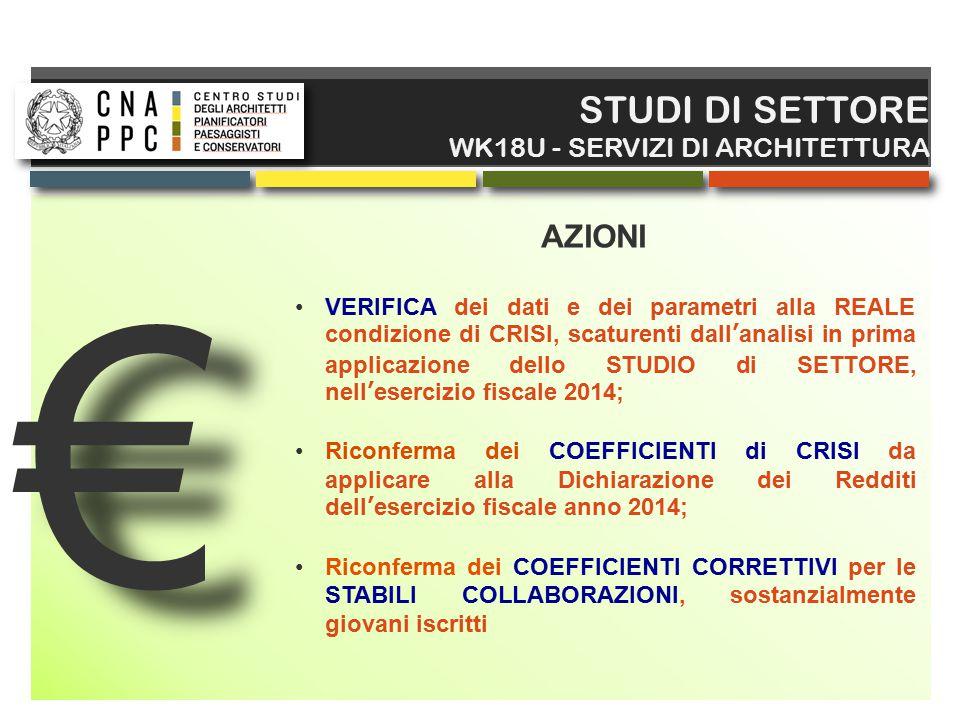 € STUDI DI SETTORE AZIONI WK18U - SERVIZI DI ARCHITETTURA