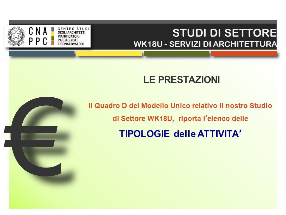€ STUDI DI SETTORE LE PRESTAZIONI WK18U - SERVIZI DI ARCHITETTURA