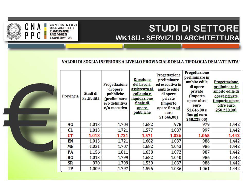 STUDI DI SETTORE WK18U - SERVIZI DI ARCHITETTURA €