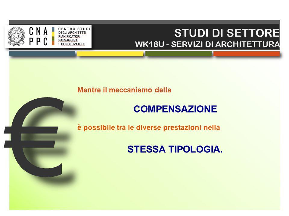 € STUDI DI SETTORE COMPENSAZIONE STESSA TIPOLOGIA.
