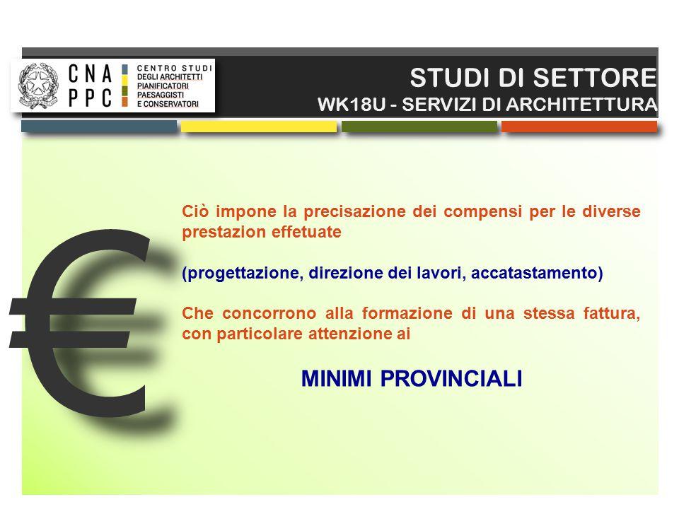 € STUDI DI SETTORE MINIMI PROVINCIALI WK18U - SERVIZI DI ARCHITETTURA