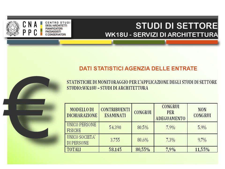 DATI STATISTICI AGENZIA DELLE ENTRATE
