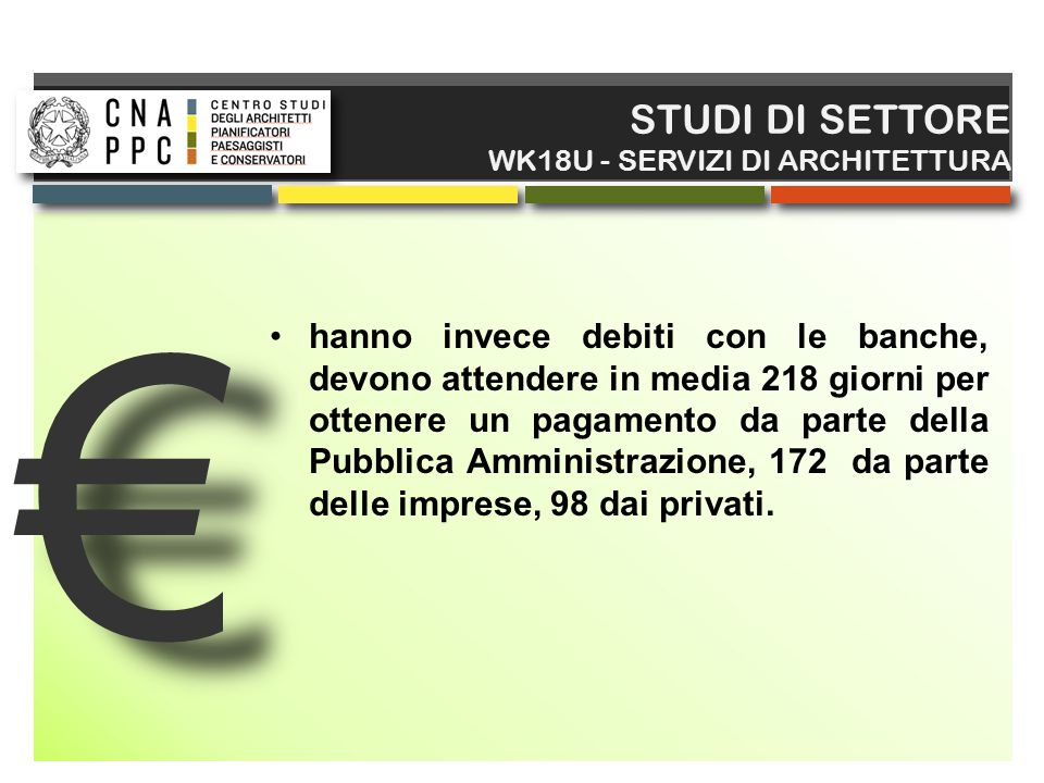 STUDI DI SETTORE WK18U - SERVIZI DI ARCHITETTURA. €