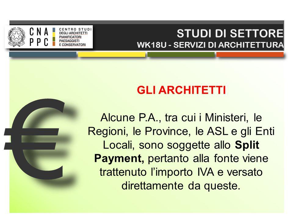 € STUDI DI SETTORE GLI ARCHITETTI