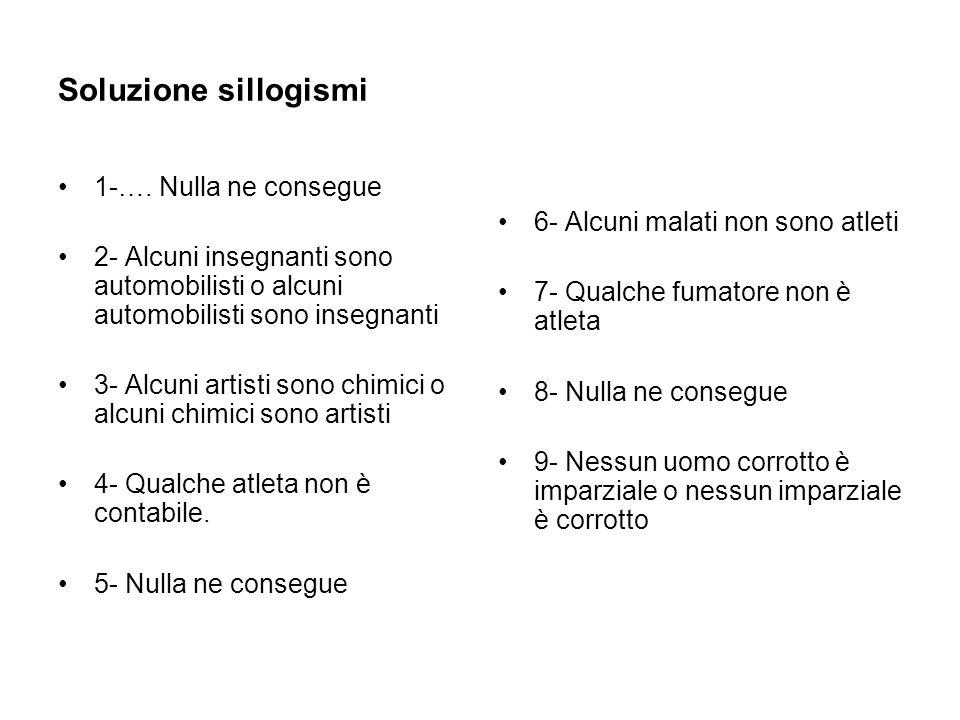 Soluzione sillogismi 1-…. Nulla ne consegue
