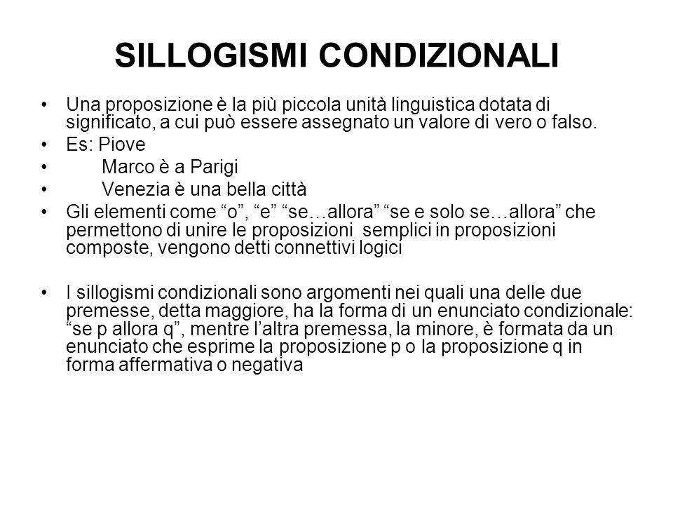 SILLOGISMI CONDIZIONALI