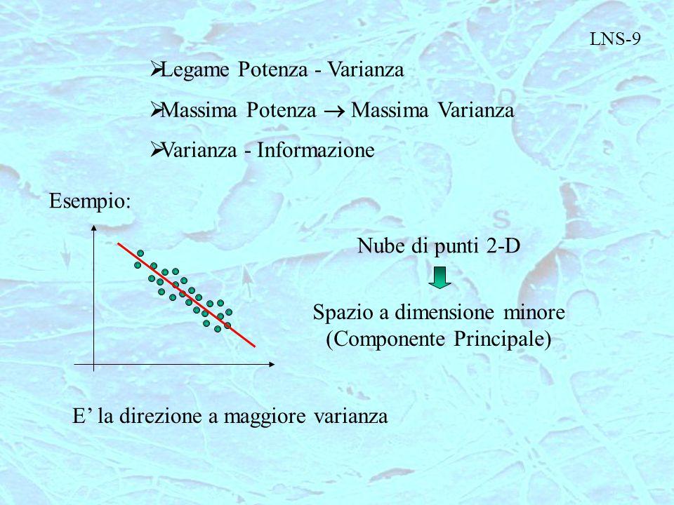 Legame Potenza - Varianza Massima Potenza  Massima Varianza
