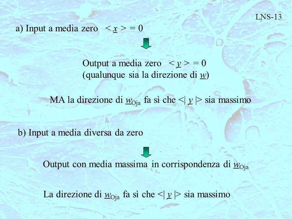 a) Input a media zero < x > = 0