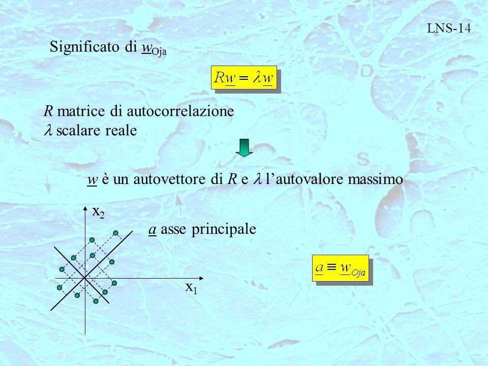 R matrice di autocorrelazione l scalare reale