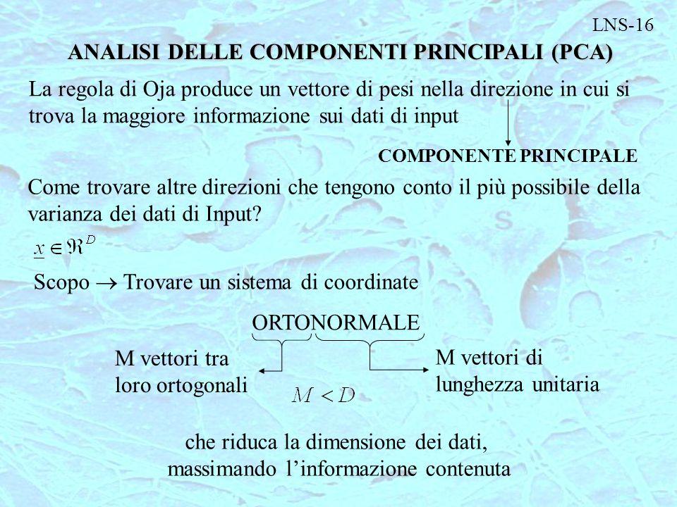 ANALISI DELLE COMPONENTI PRINCIPALI (PCA)