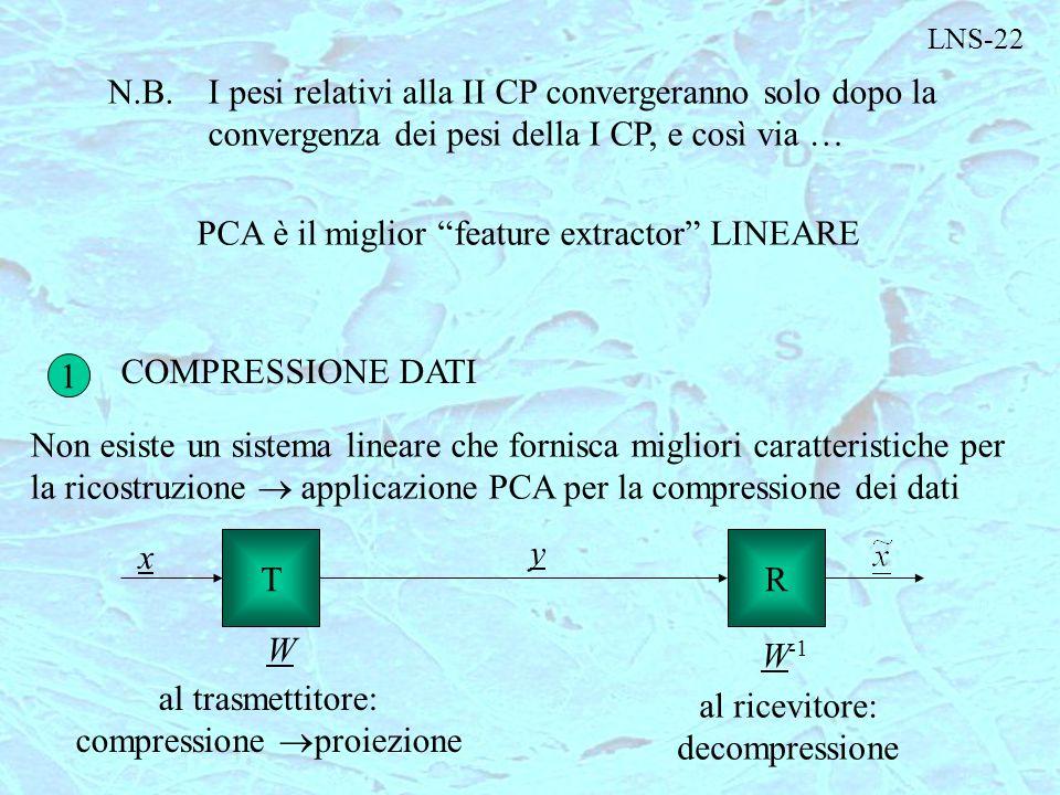 compressione proiezione
