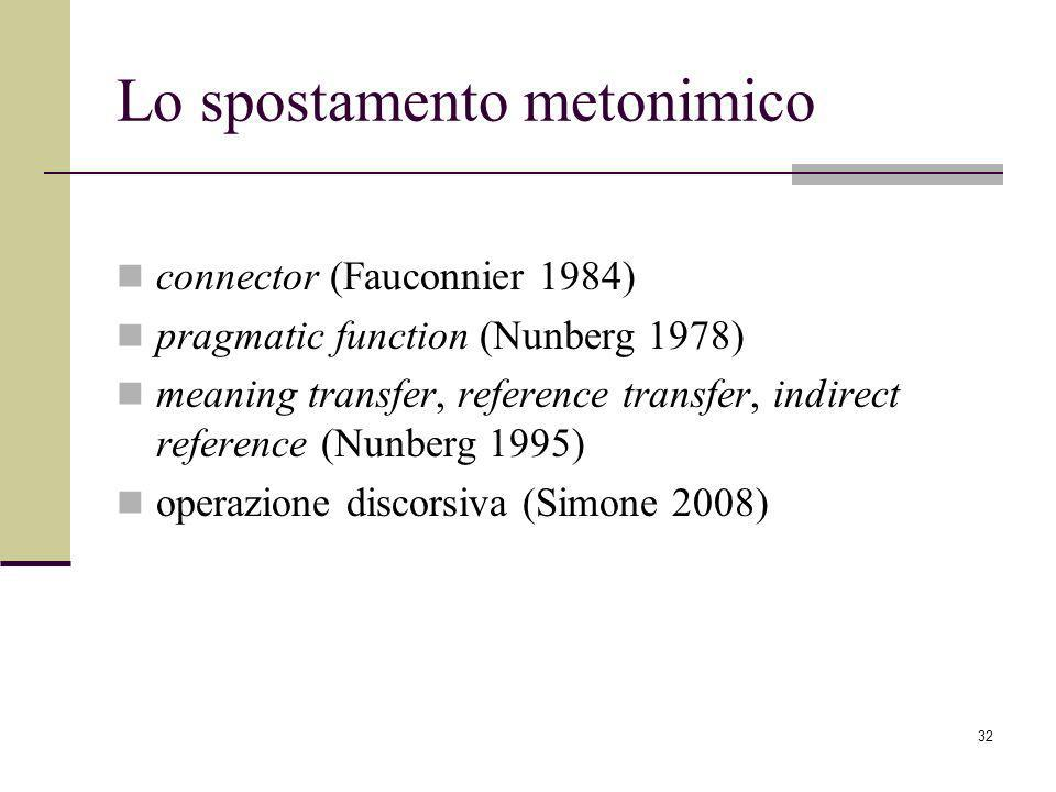 Lo spostamento metonimico