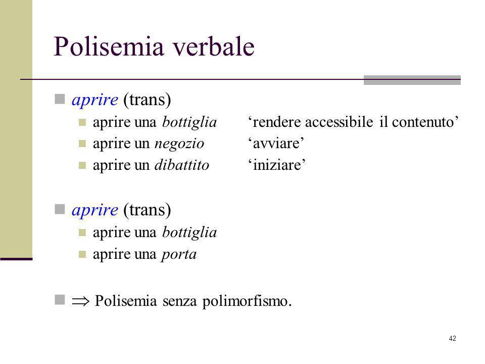 Polisemia verbale aprire (trans)  Polisemia senza polimorfismo.