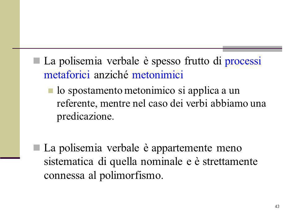 La polisemia verbale è spesso frutto di processi metaforici anziché metonimici