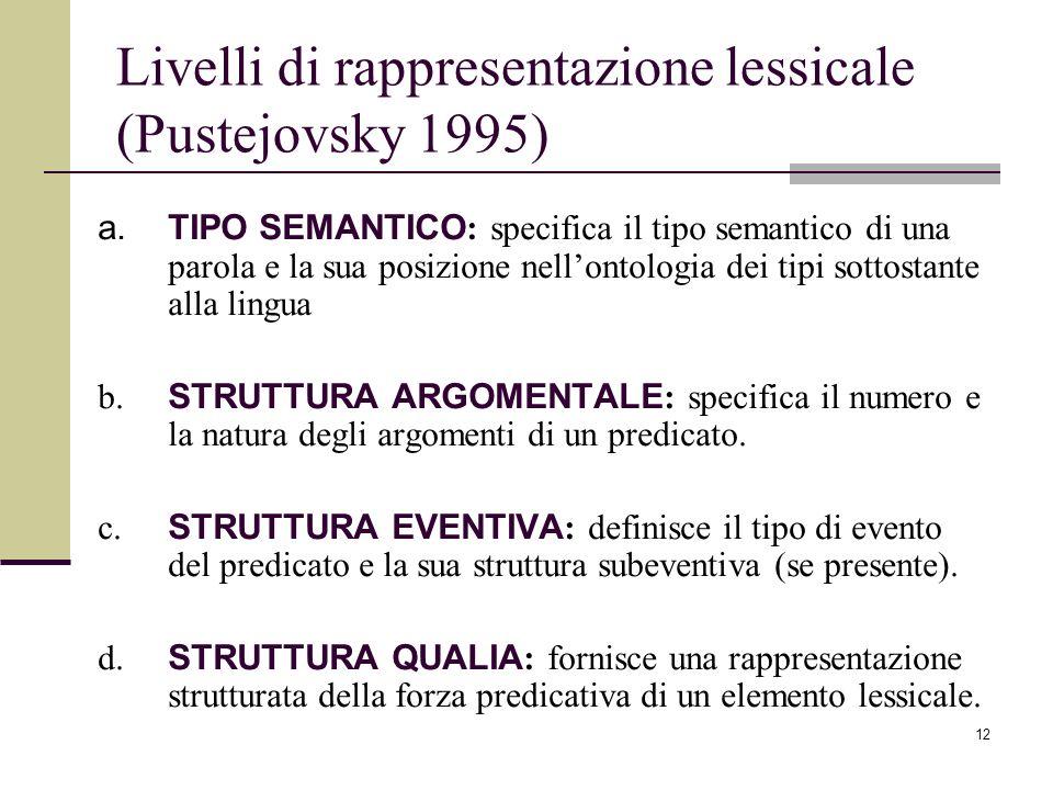 Livelli di rappresentazione lessicale (Pustejovsky 1995)