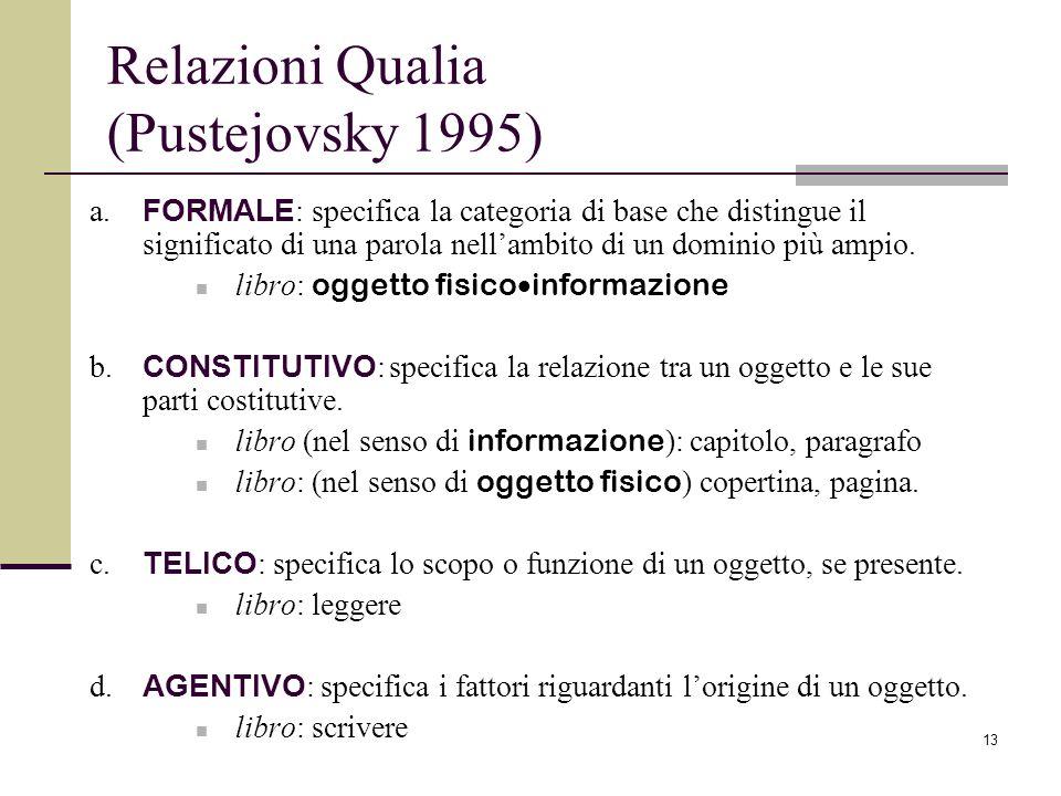 Relazioni Qualia (Pustejovsky 1995)