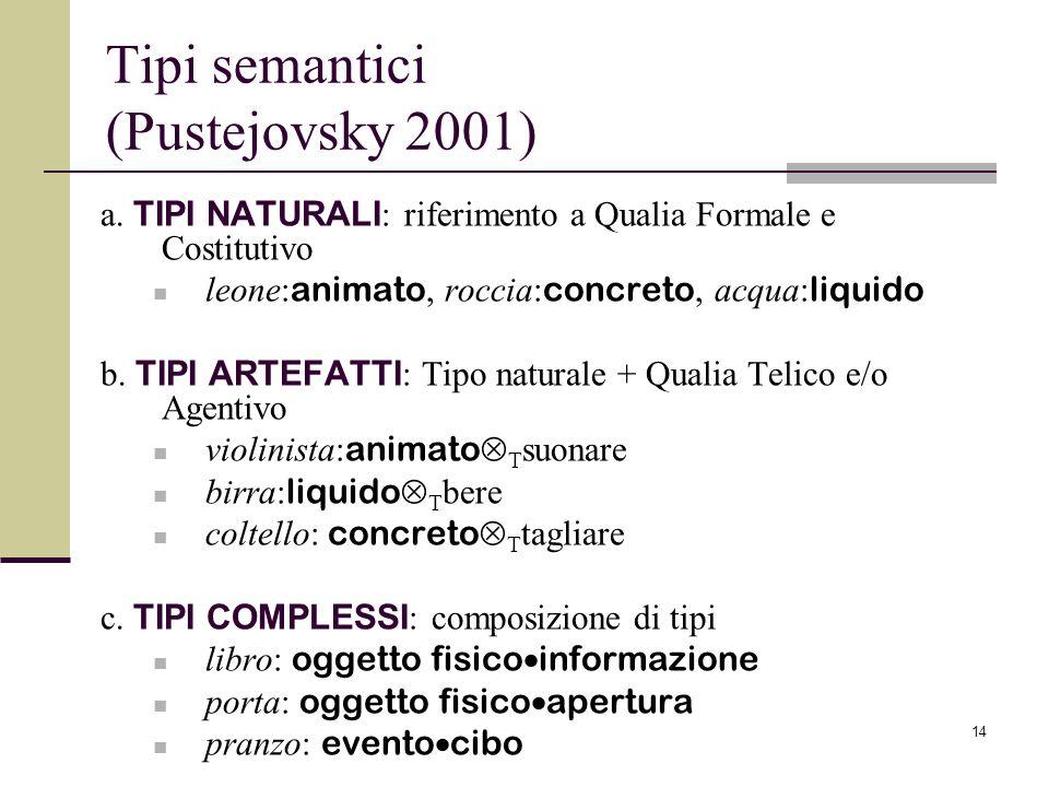 Tipi semantici (Pustejovsky 2001)