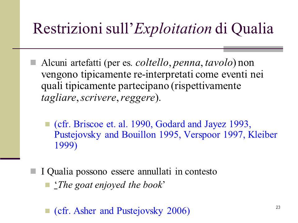 Restrizioni sull'Exploitation di Qualia