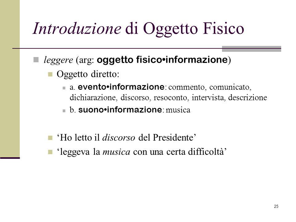 Introduzione di Oggetto Fisico