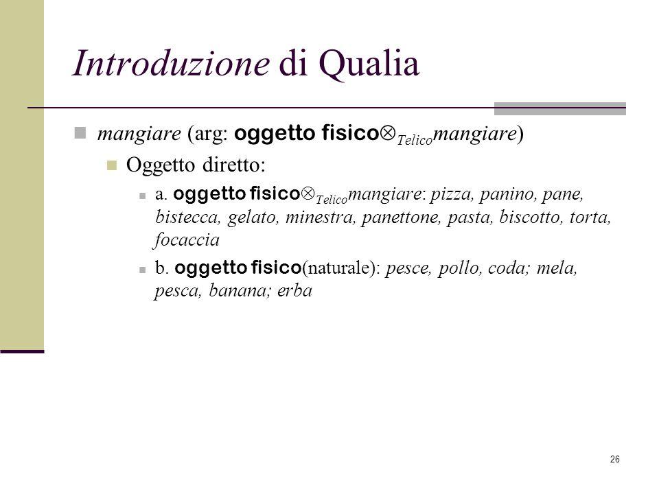 Introduzione di Qualia