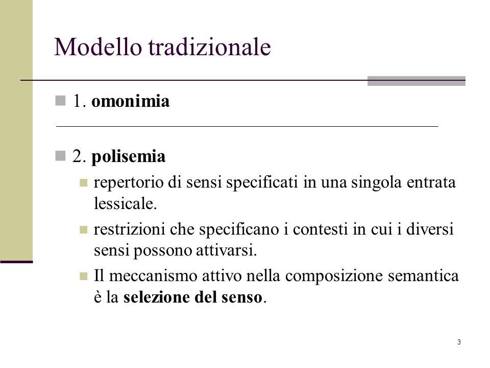 Modello tradizionale 1. omonimia 2. polisemia