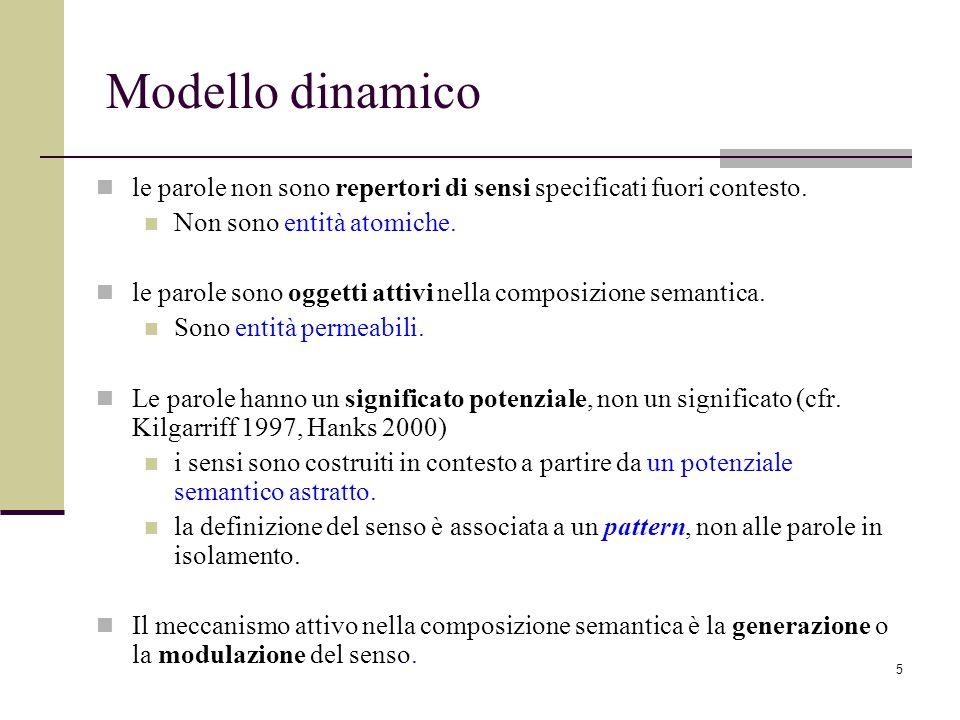 Modello dinamico le parole non sono repertori di sensi specificati fuori contesto. Non sono entità atomiche.