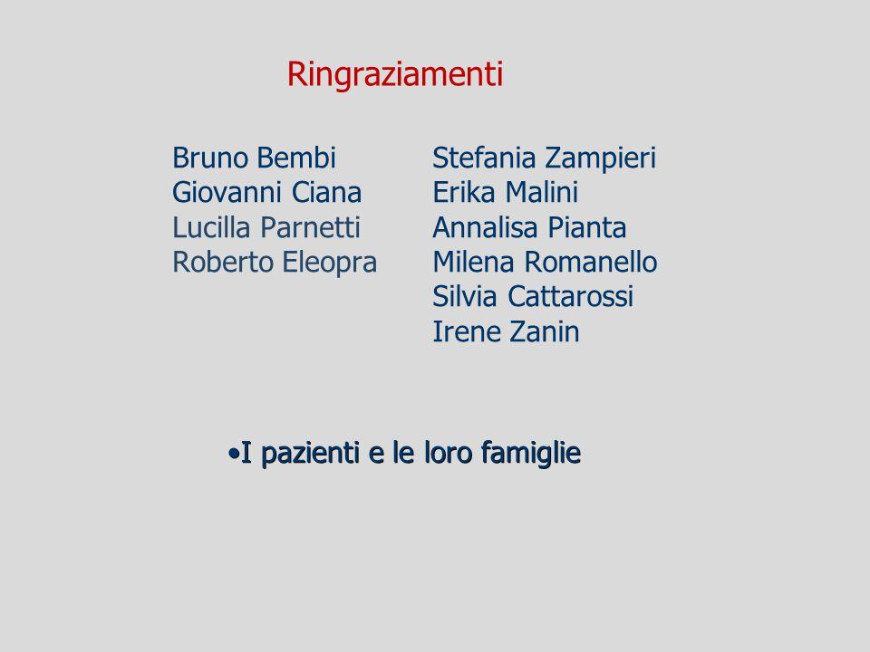 Ringraziamenti Bruno Bembi Giovanni Ciana Lucilla Parnetti
