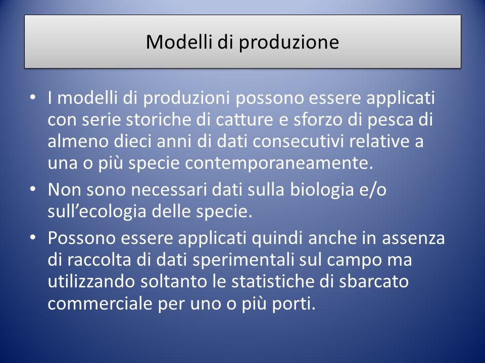 Modelli di produzione