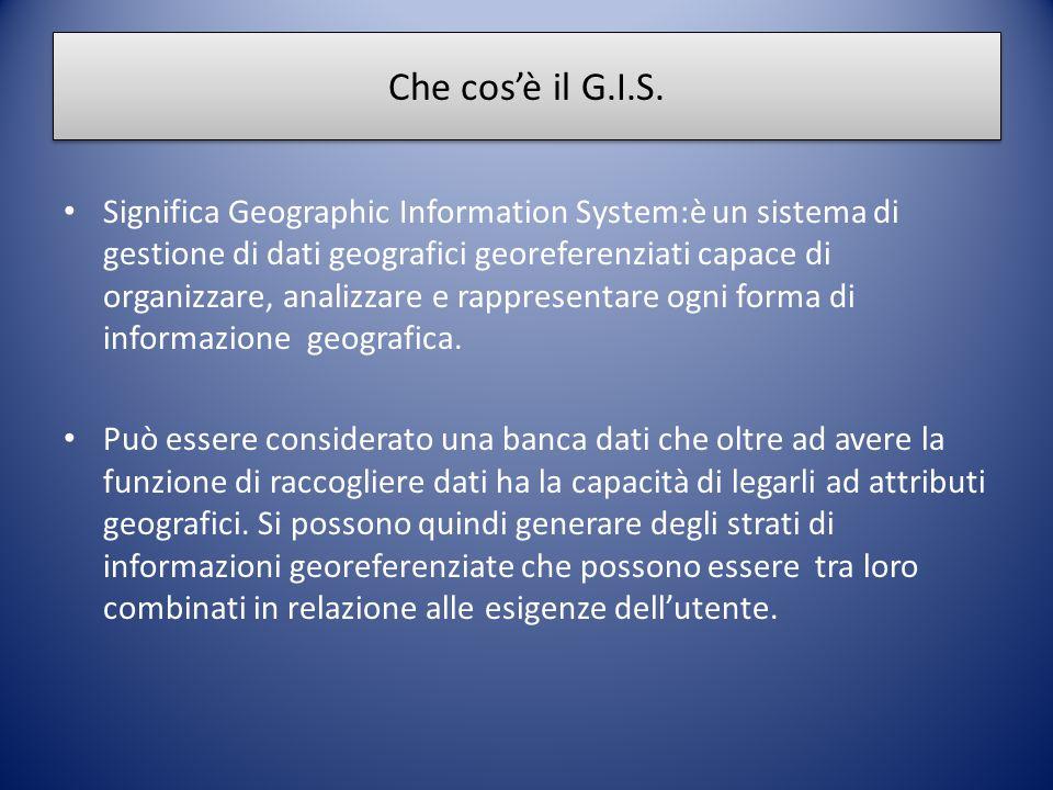 Che cos'è il G.I.S.