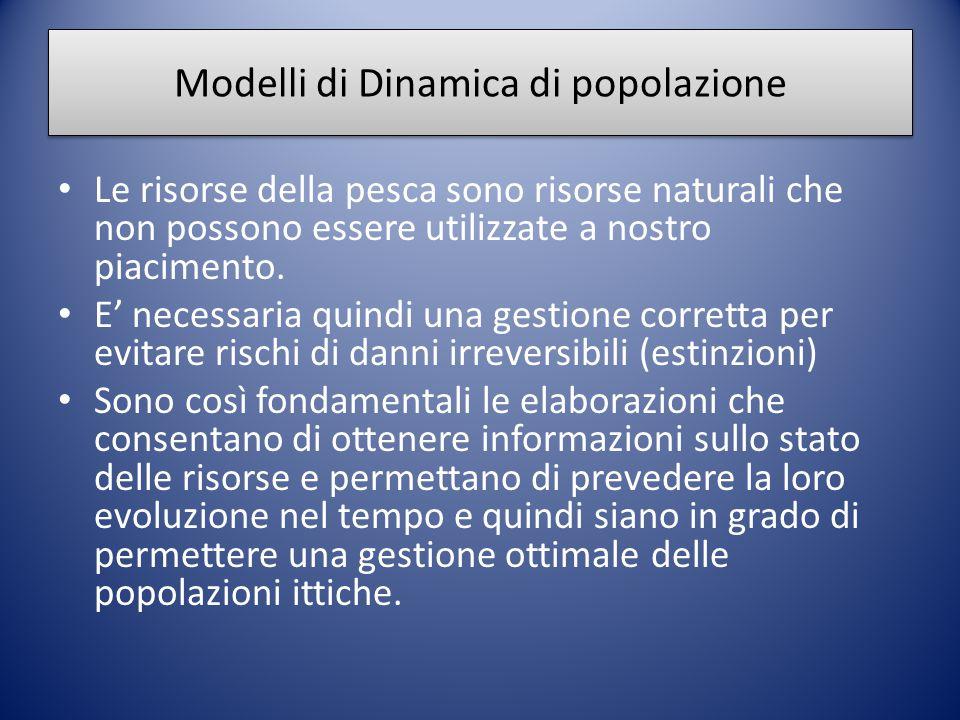 Modelli di Dinamica di popolazione