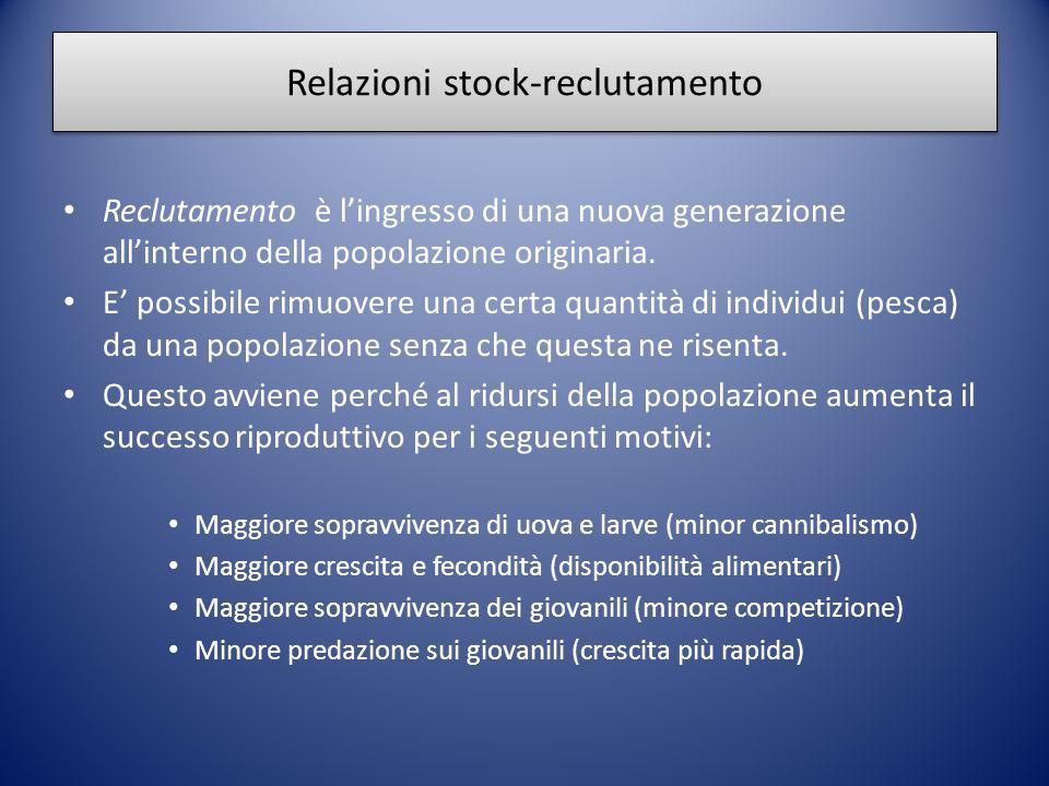 Relazioni stock-reclutamento