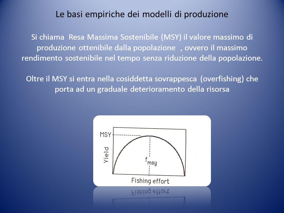 Le basi empiriche dei modelli di produzione Si chiama Resa Massima Sostenibile (MSY) il valore massimo di produzione ottenibile dalla popolazione , ovvero il massimo rendimento sostenibile nel tempo senza riduzione della popolazione.