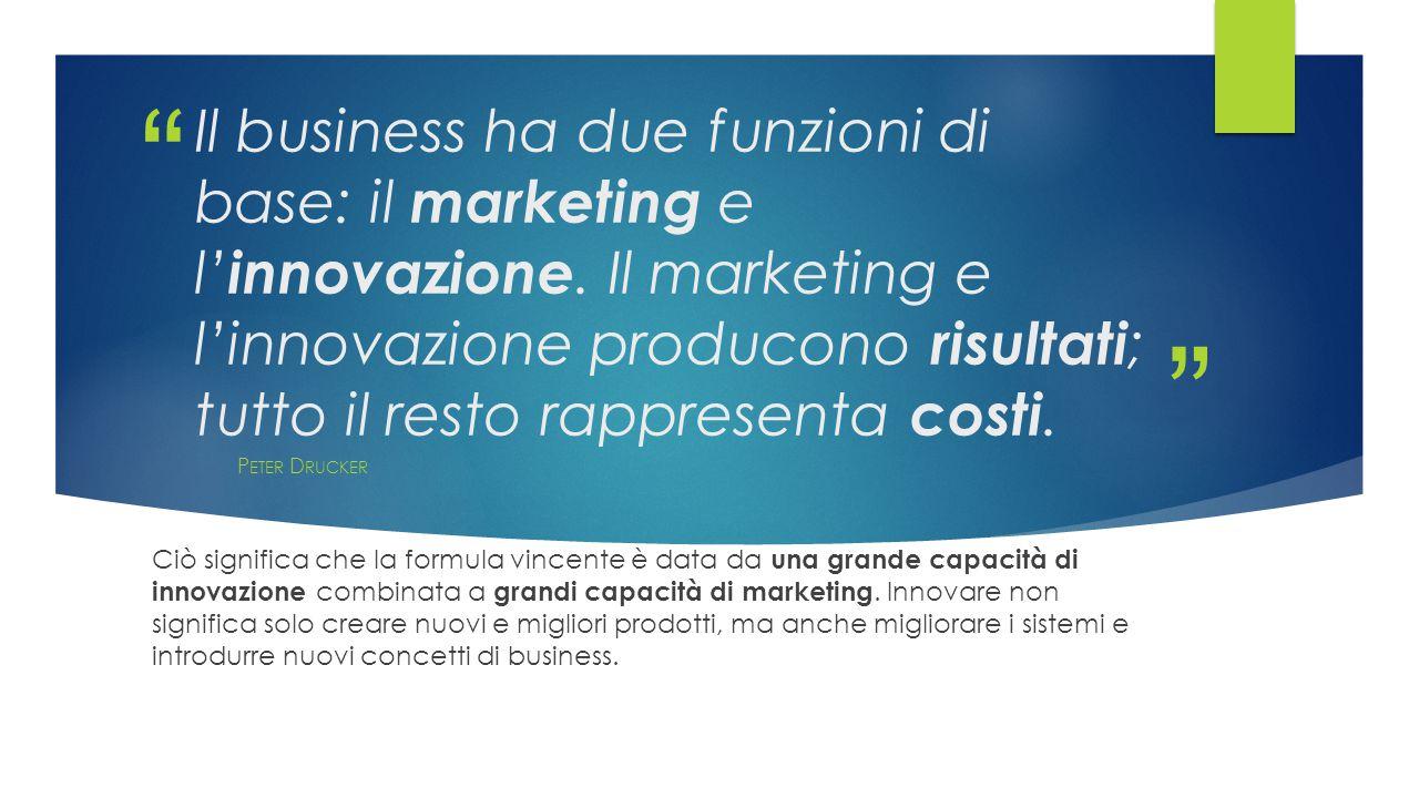 Il business ha due funzioni di base: il marketing e l'innovazione
