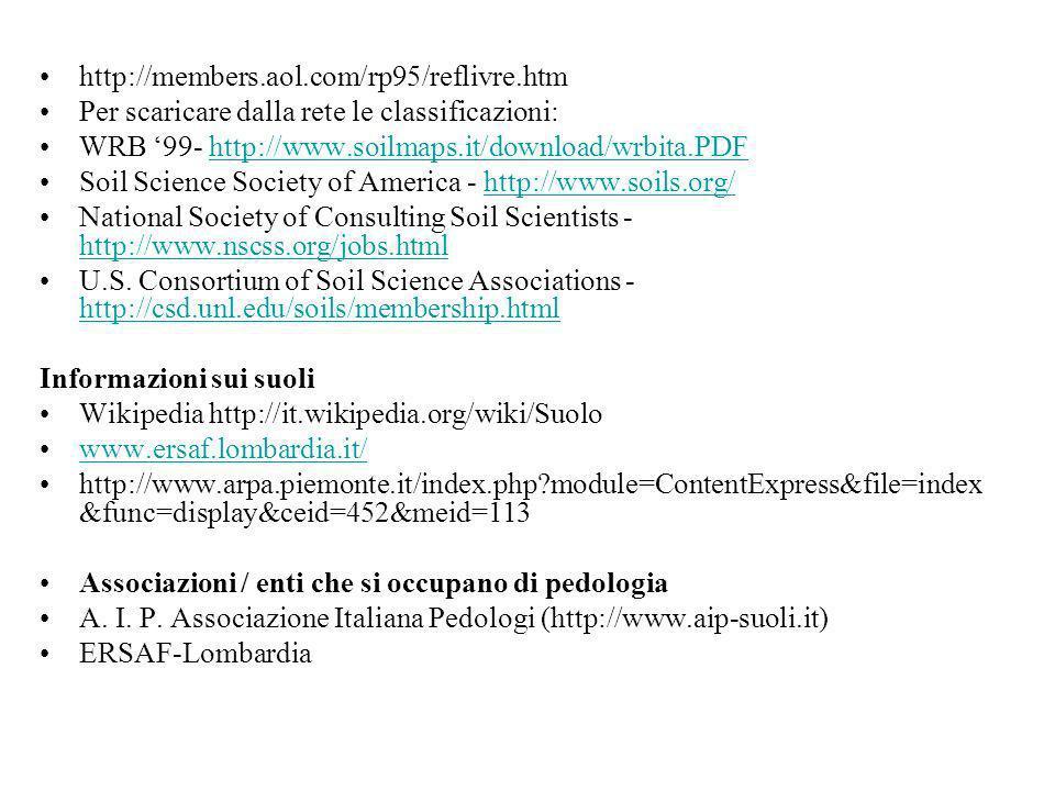 http://members.aol.com/rp95/reflivre.htm Per scaricare dalla rete le classificazioni: WRB '99- http://www.soilmaps.it/download/wrbita.PDF.