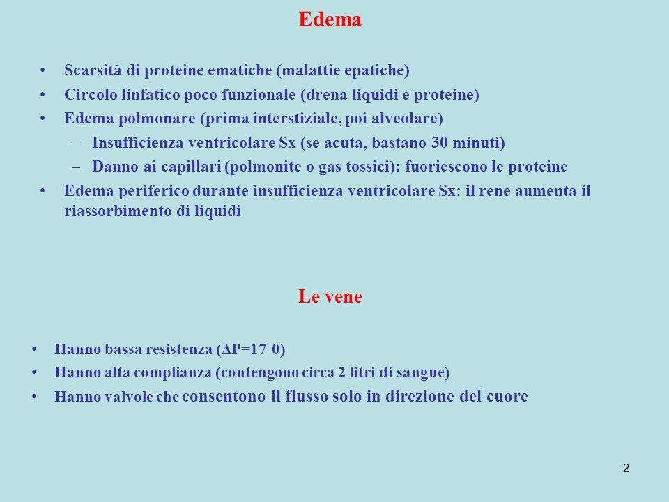Edema Le vene Scarsità di proteine ematiche (malattie epatiche)