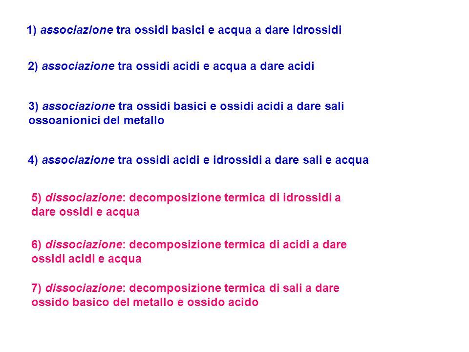 1) associazione tra ossidi basici e acqua a dare idrossidi