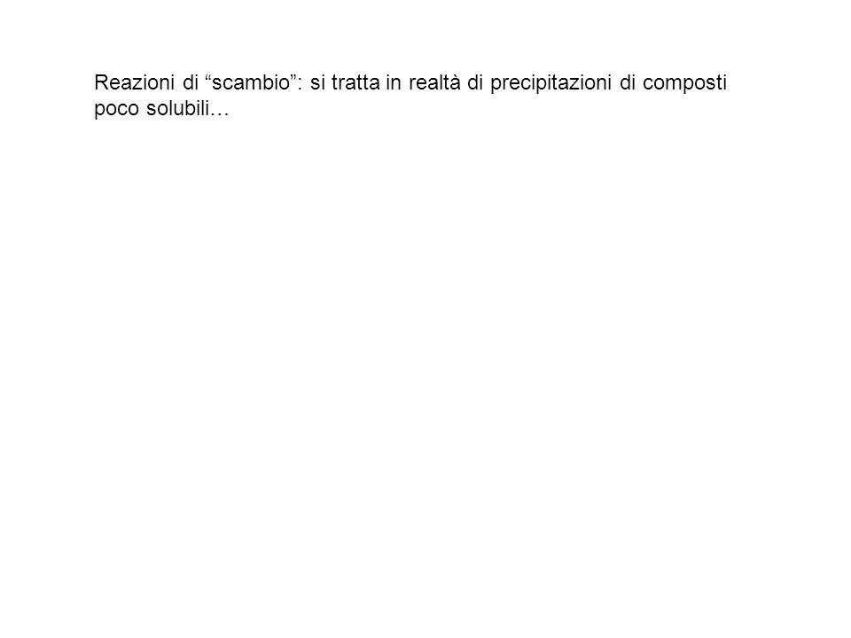 Reazioni di scambio : si tratta in realtà di precipitazioni di composti poco solubili…