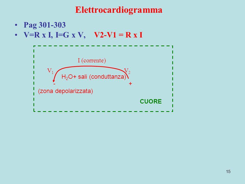 Elettrocardiogramma Pag 301-303 V=R x I, I=G x V, V2-V1 = R x I
