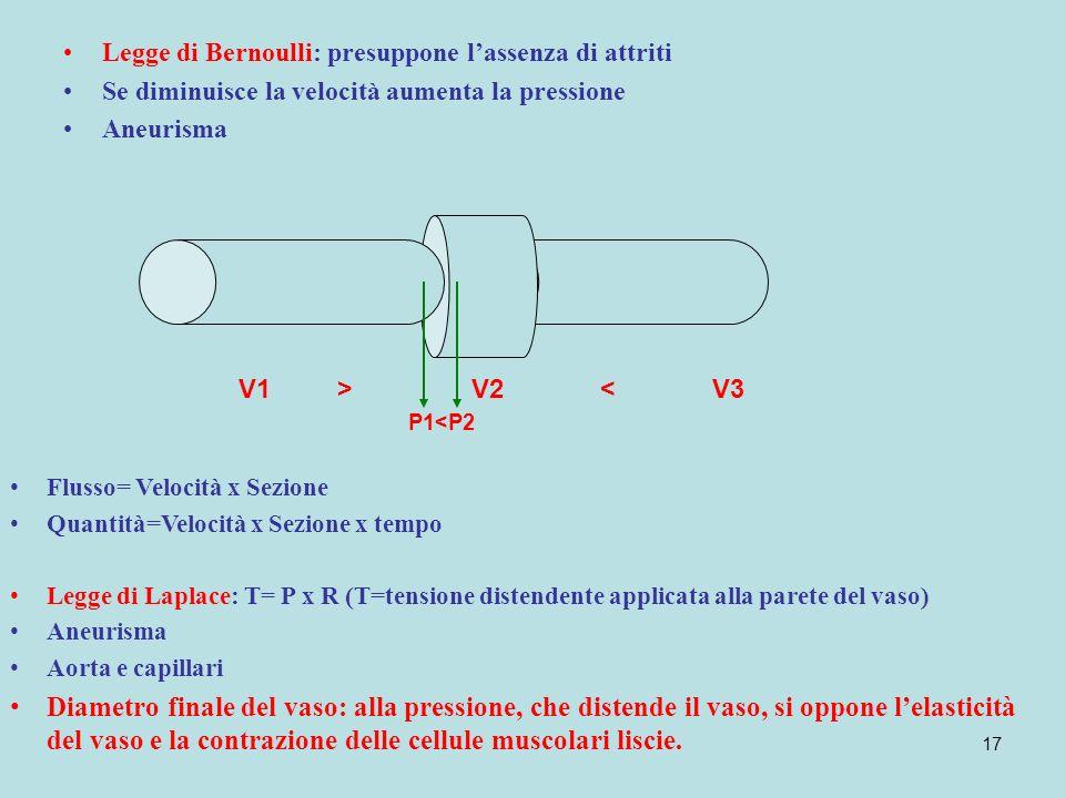 Legge di Bernoulli: presuppone l'assenza di attriti