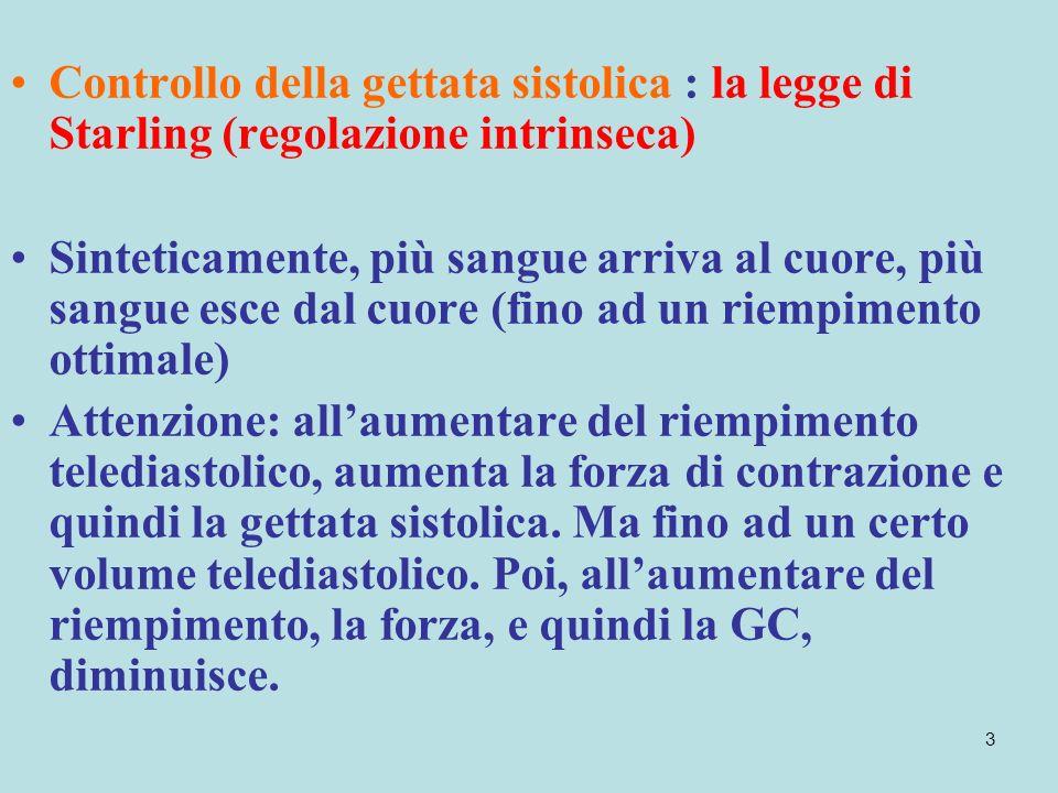 Controllo della gettata sistolica : la legge di Starling (regolazione intrinseca)