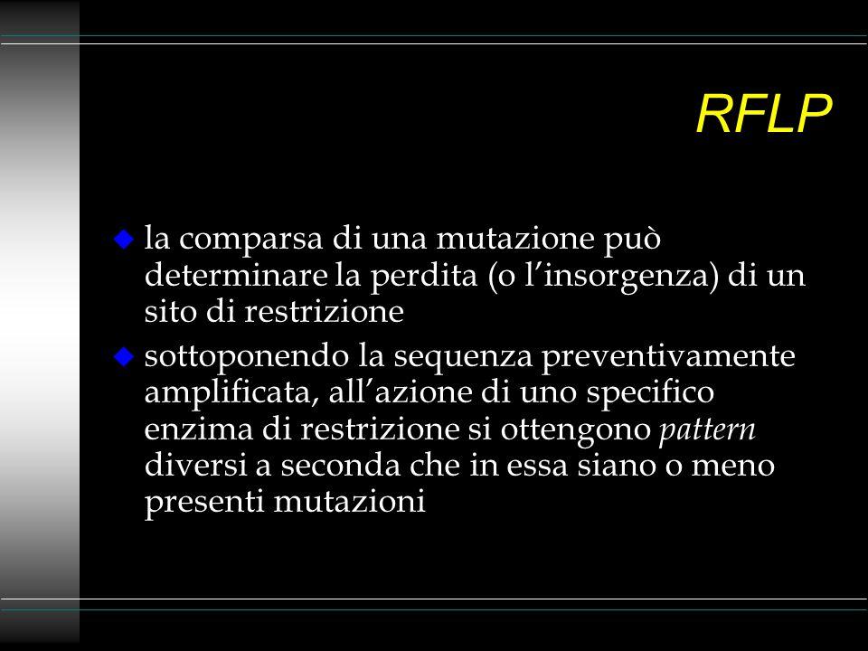 RFLP la comparsa di una mutazione può determinare la perdita (o l'insorgenza) di un sito di restrizione.